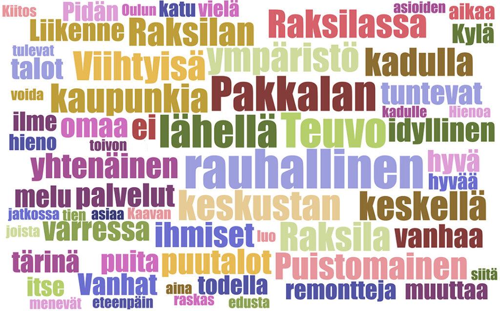 Asukaskyselyn vastauksista kerätty Raksilan viihtyisyyttä kuvaava sanapilvi.
